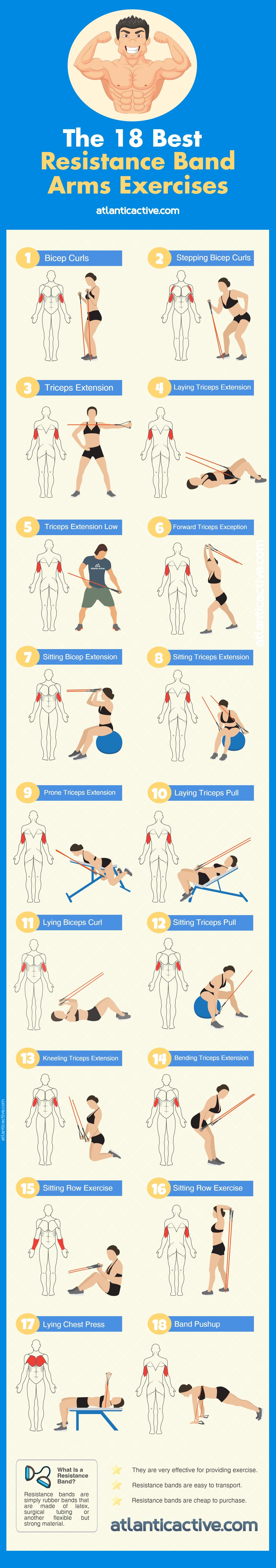 hight resolution of the resistance band arm workout https atlanticactive com resistance bands