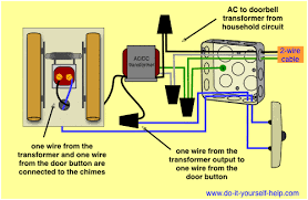 Image Result For How To Install A Doorbell With Transformer Doorbell Transformer Doorbell Diy Electrical