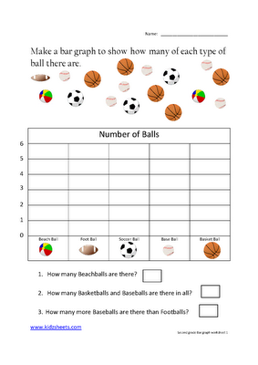 Kidz Worksheets Second Grade Bar Graph Worksheet1 Graphing Worksheets Picture Graph Worksheets Graphing First Grade