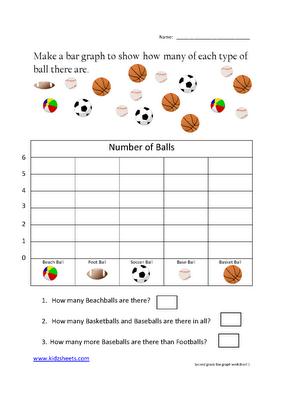 Kidz Worksheets Second Grade Bar Graph Worksheet1 Graphing Worksheets Picture Graph Worksheets Graphing First Grade