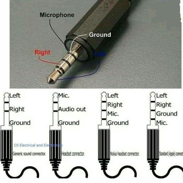 mechanical electrical and electronics jobs panosundaki Pin