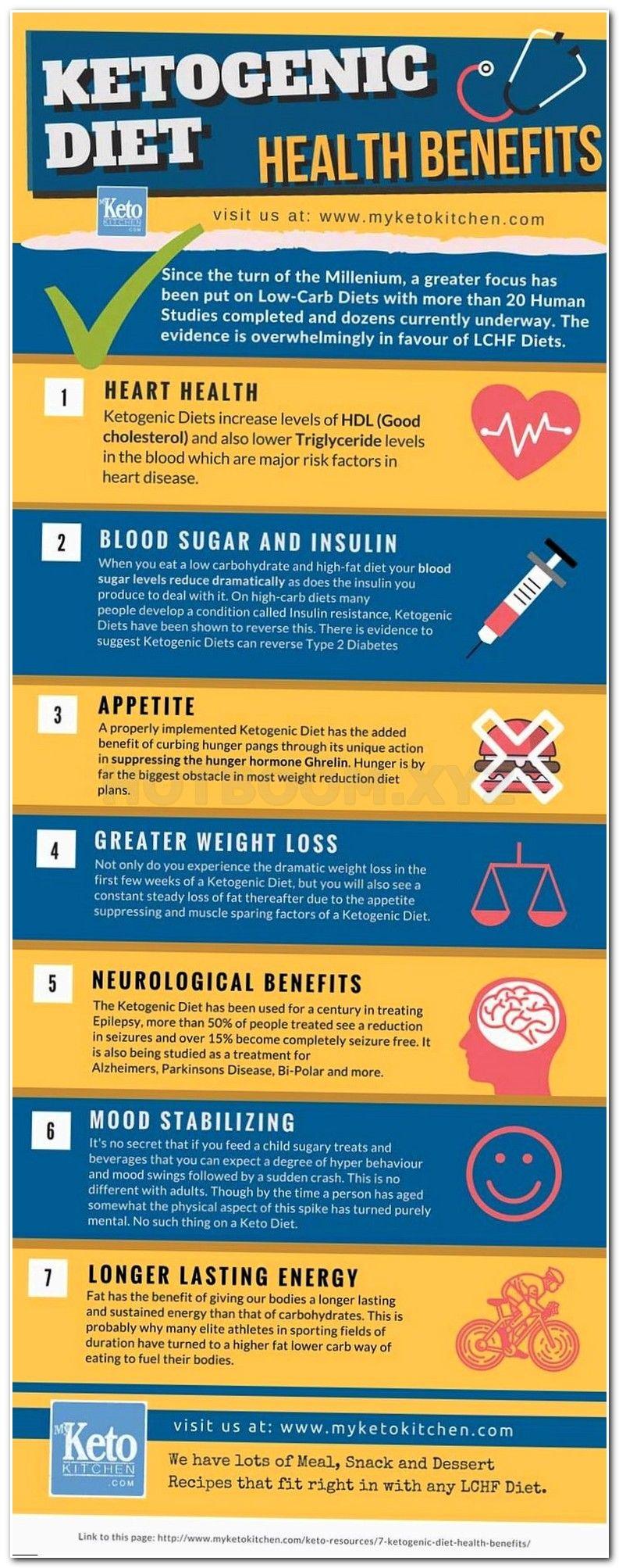 Blood type o positive diet menu plan pdf image 6