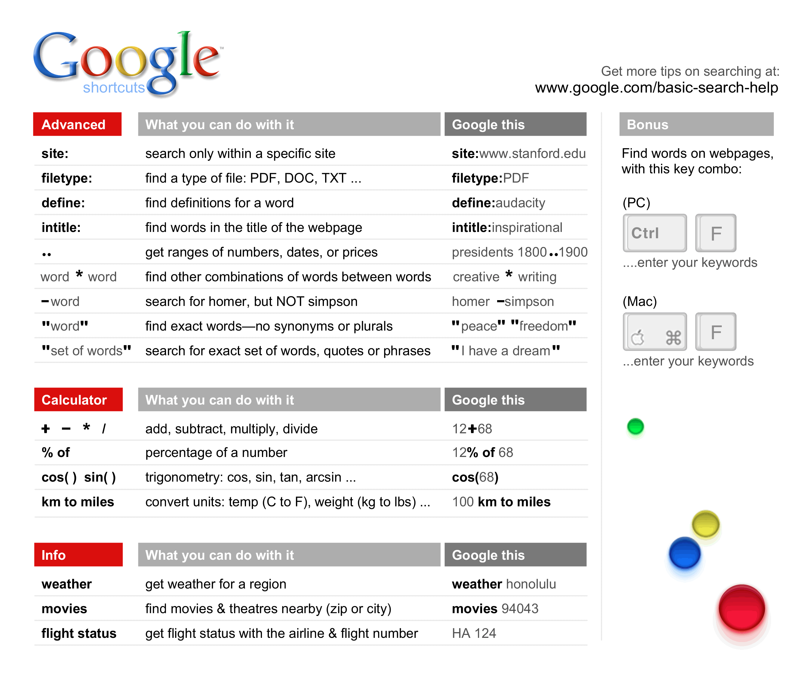 A Wonderful New Cheat Sheet To Improve Students Search Skills