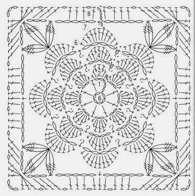Muitas ideias lindas para os mais diferentes squares!  Podemos fazer de tudo com eles.  desde peças de vestuário, decoração, toalhinhas, ma...