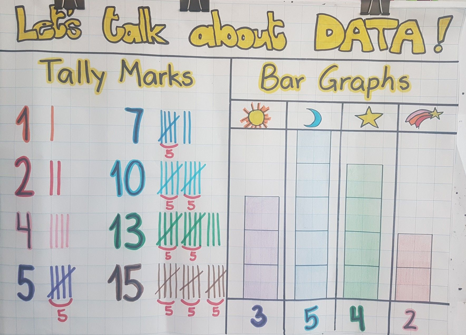 1st Grade Math Tally Marks And Bar Graphs Intellectual
