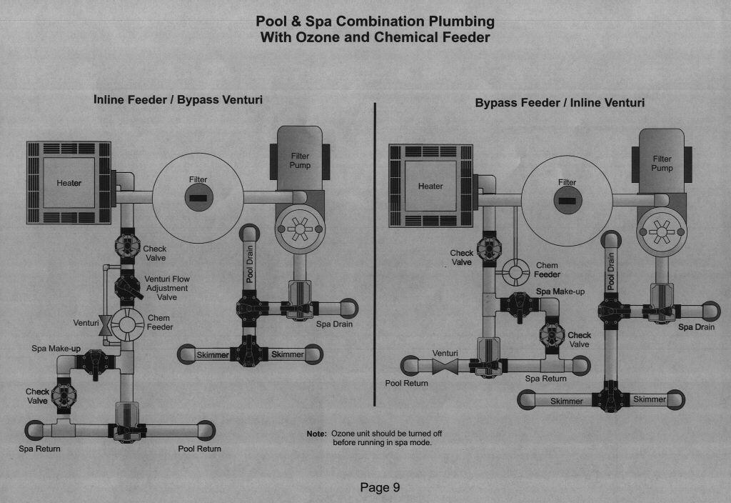 Pin by Ernesto Godinez on Pool plumbing in 2020 Pool