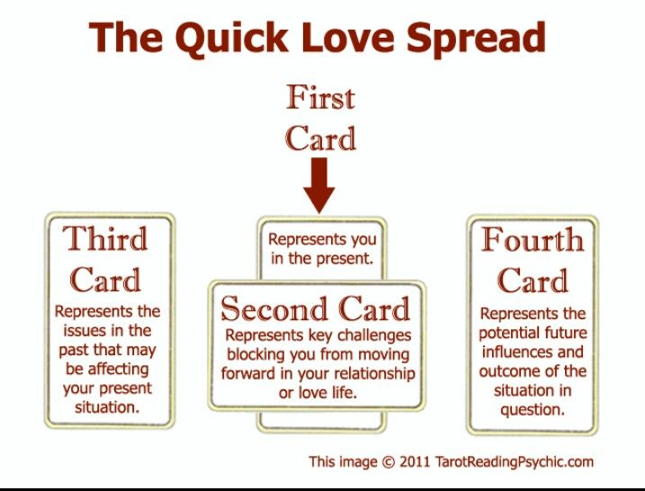 relationship playing card spread