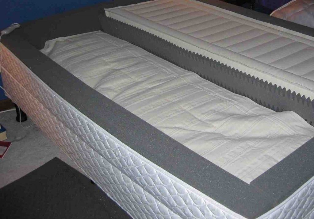 select archived of comfort frame home adjustables bed on diy number the mattress size for qvc best sleep queen full