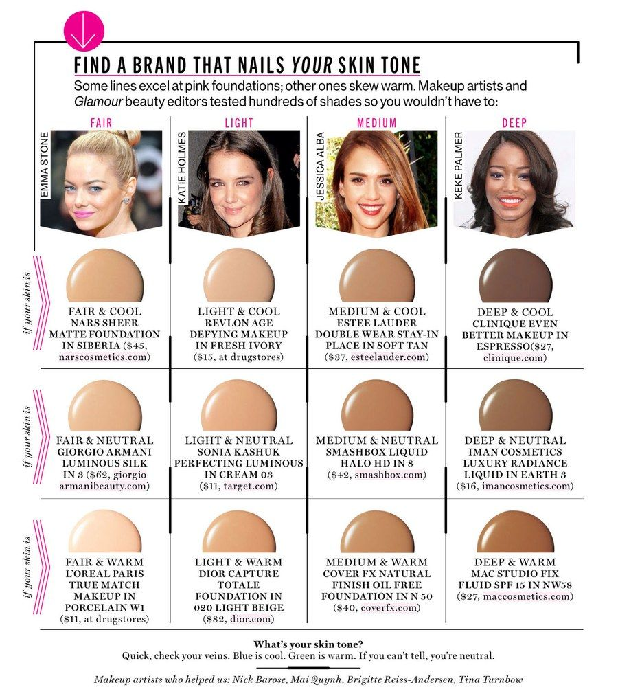The Great Skin Tone Challenge How to Find Your Exact