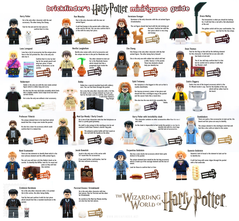Lego Harry Potter Minifigure Feel Guide Lego Harry Potter Minifigures Lego Harry Potter Harry Potter Feels