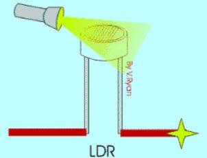 Light Dependent Resistor Circuit Diagram with Applications | Circuit ...