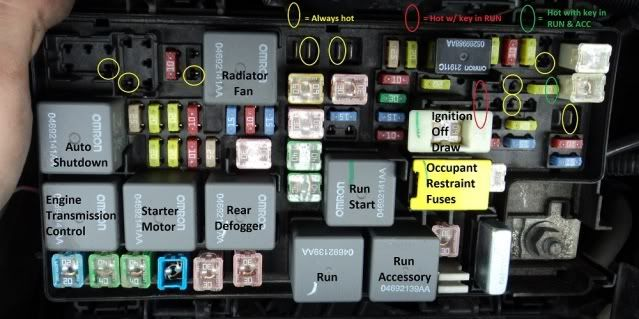 jeep jk fuse box map layout diagram - jeepforum com