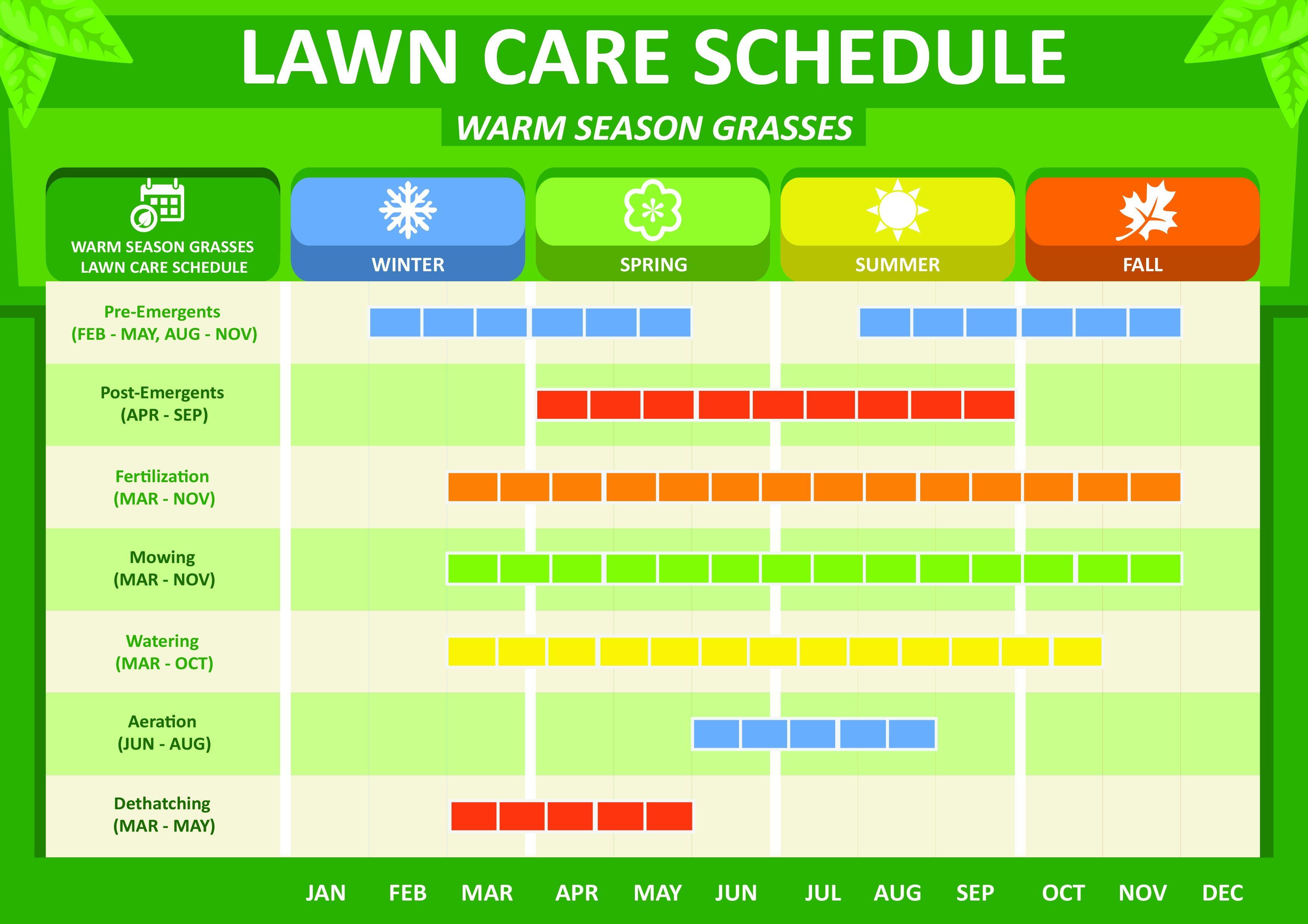 Warm Season Grass Schedule With Images Warm Season