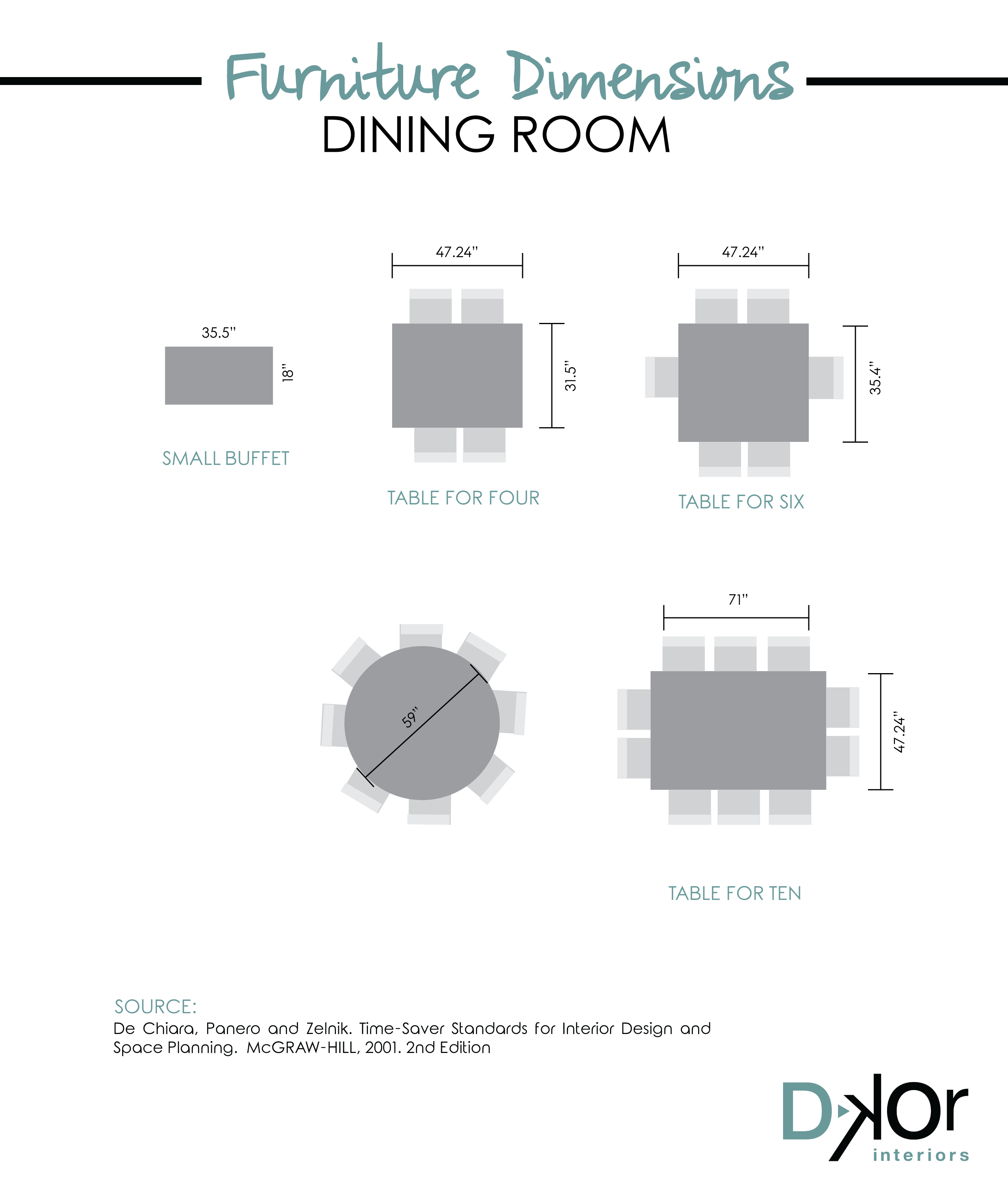 Dining Room Furniture Dimensions