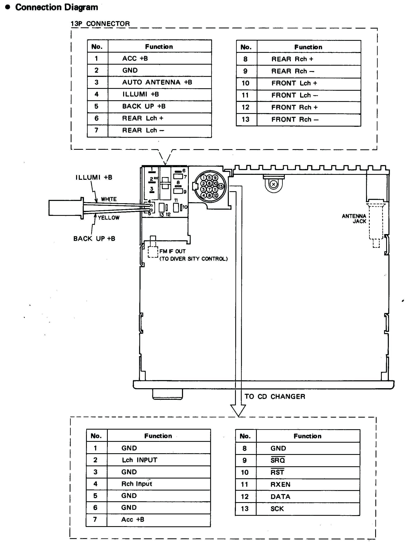 New Bmw E46 Compact Wiring Diagram Diagram Diagramtemplate