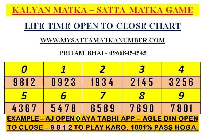 Lifetime Open to close Matka game | p  k | Lottery games, Satta