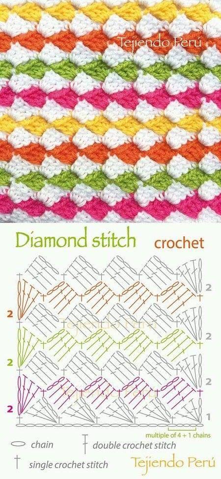 Pin von Monica Tejerina Puch auf croquis - charts | Pinterest ...