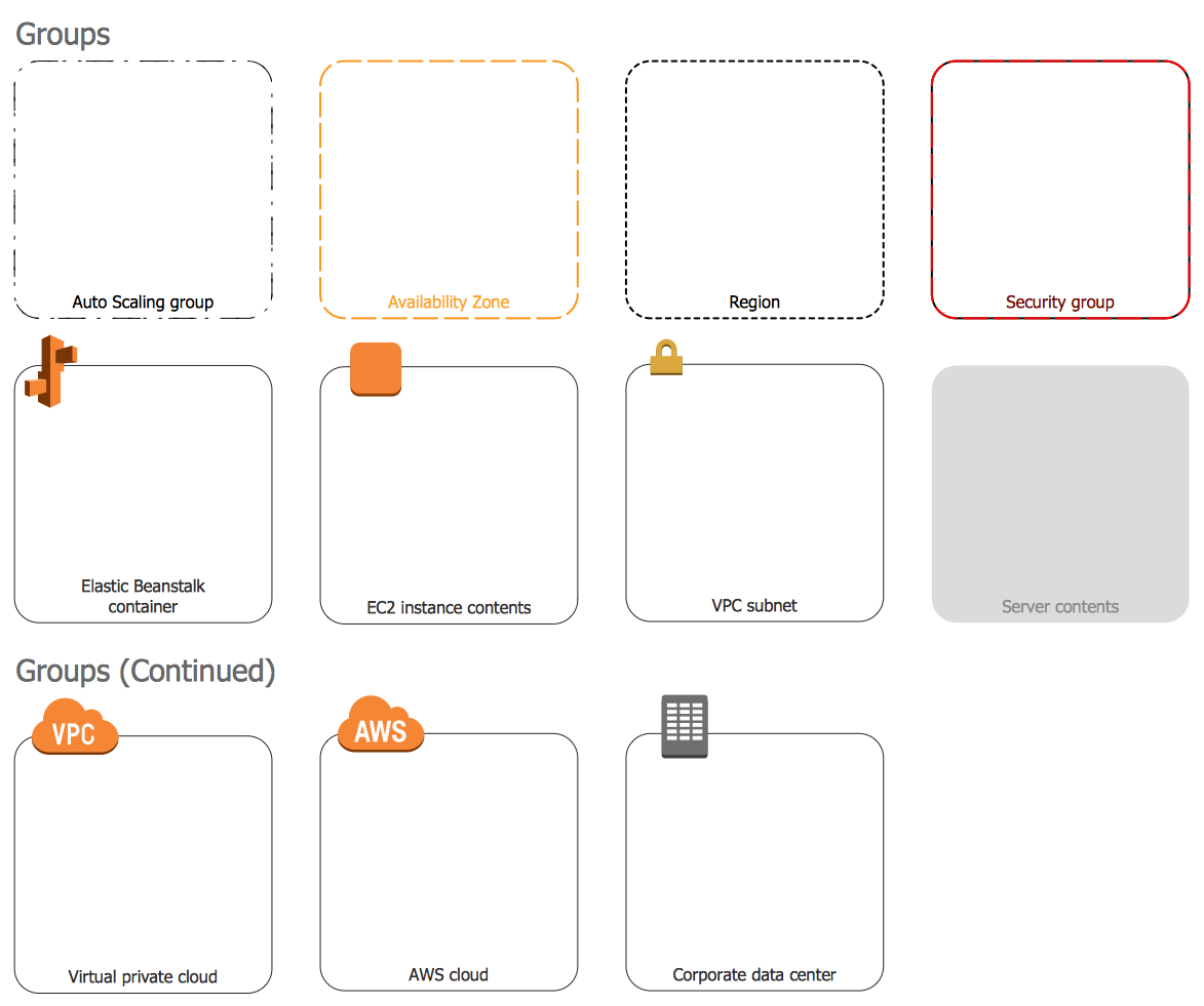 Design elements aws groups find more in aws architecture find more in aws architecture diagrams solution pooptronica
