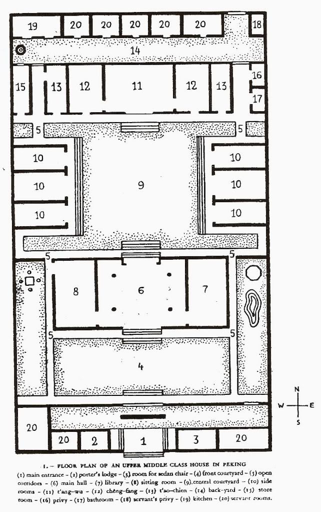 Traditional chinese courtyard house bits and bobs for Chinese house plans