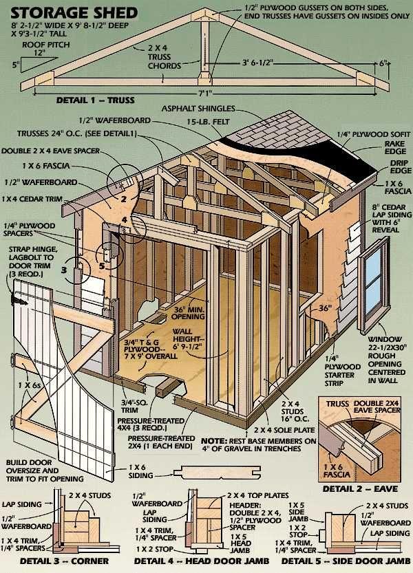 Shed Plans Friggebod Pinterest Woodworking, Gardens and Building