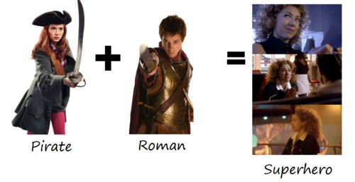 If your mom was a pirate and your dad was a roman... yep. You're going to get a superhero!