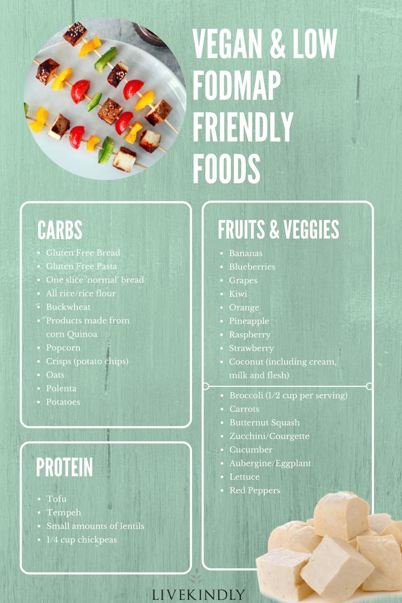 Befolgen Sie eine glutenfreie Diät