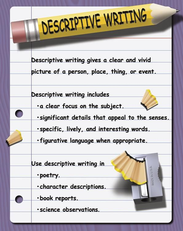 These Bright Colorful Poster Define Expository Narrative Persuasive And Descriptive Writing They Also Type Of Thing To Write A Essay On How My Role Model Best Teacher Favourite Food