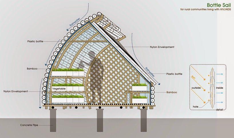 lamparas de bambu para techo - Buscar con Google