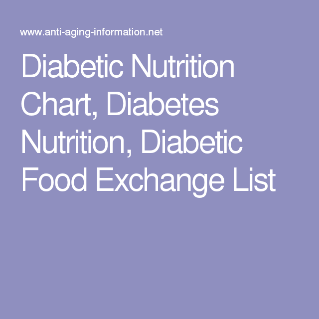 Diabetic Nutrition Chart Diabetes Nutrition Diabetic Food Exchange