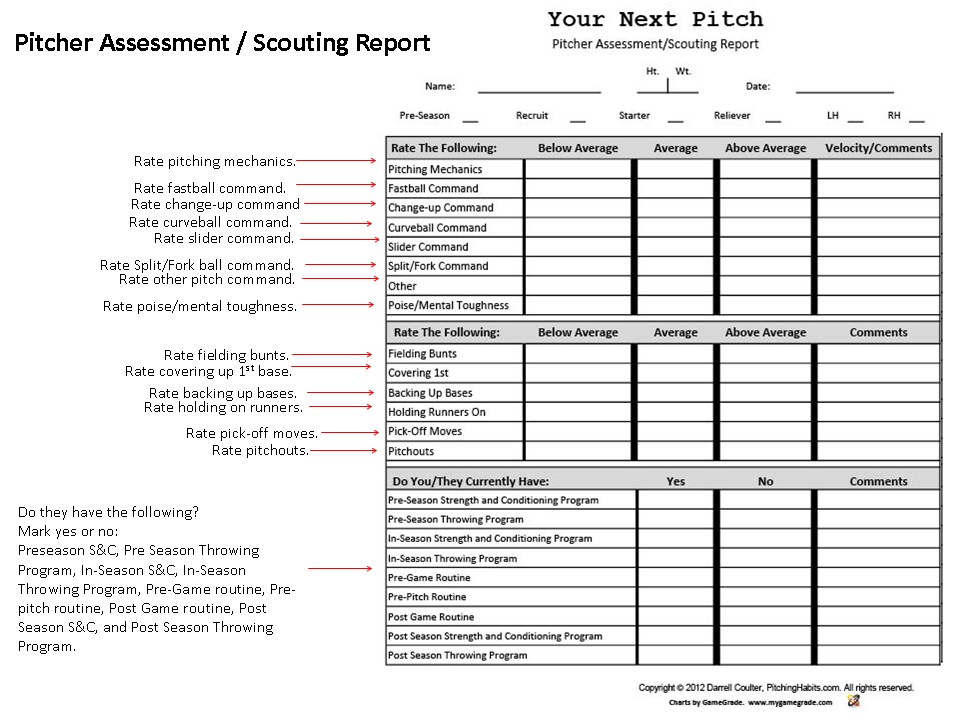 pitching chart template - pitcher assessment scouting report your next pitch