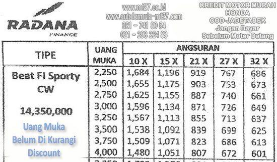 Daftar Harga Honda Beat Esp Cw Radana Finance Kredit Motor Murah Jakarta