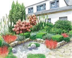 gestaltungsideen fürs vorgartenbeet, Garten dekoo