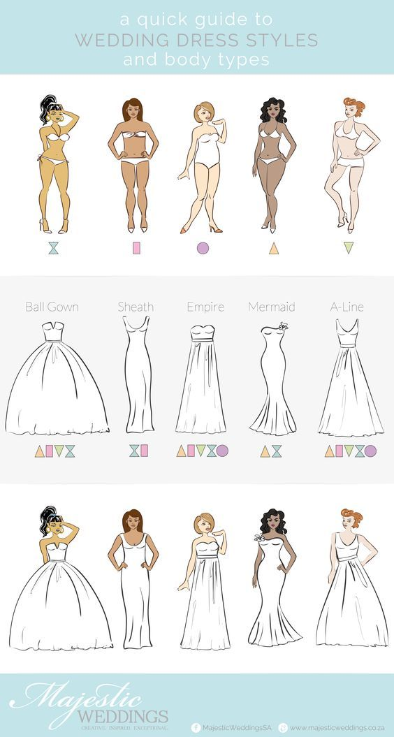 A Quick Guide To Wedding Dresses And Body Types Dress Body Type Dress Shapes Fashion Infographic