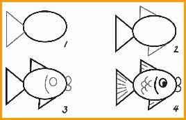 Apprendre a dessiner un dessiner mer pinterest cours de dessin dessiner et - Dessiner des poissons ...