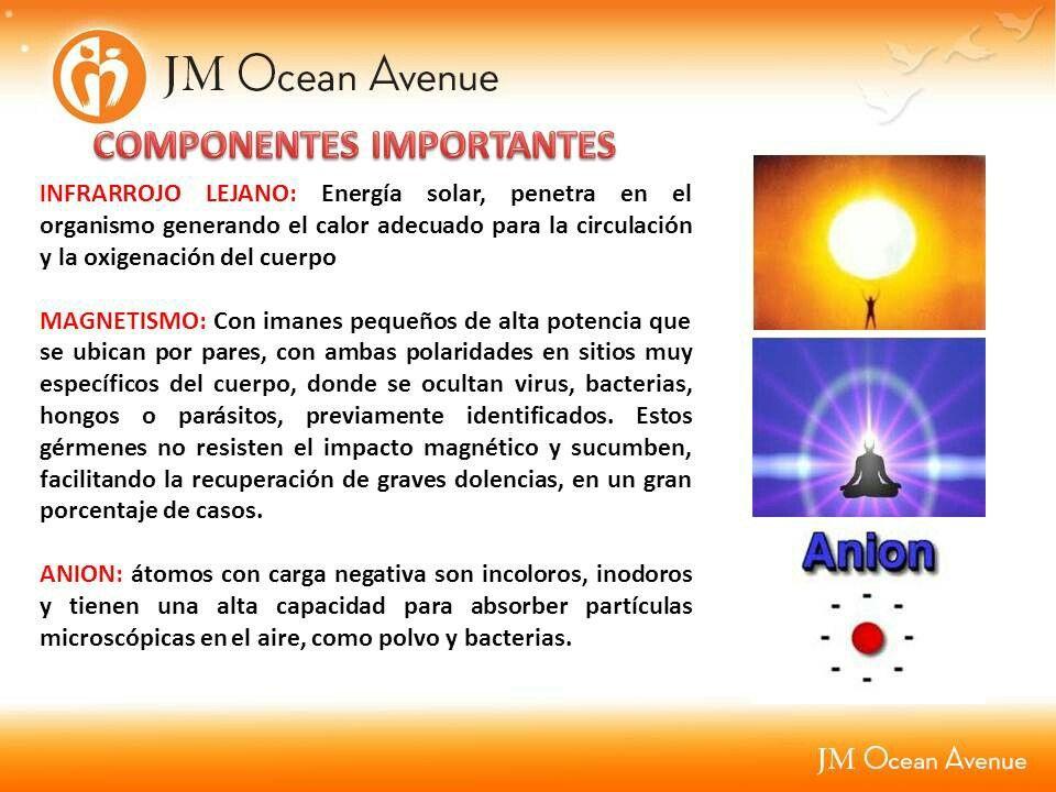 Componentes Importante Con Imagenes Energia Solar Circulacion Magnetismo