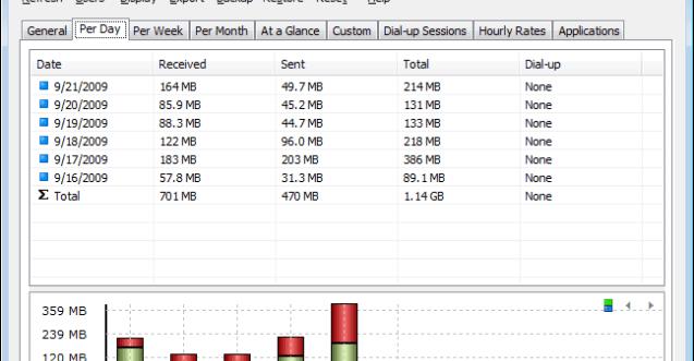 برنامج حساب استهلاك الانترنت للكمبيوتر