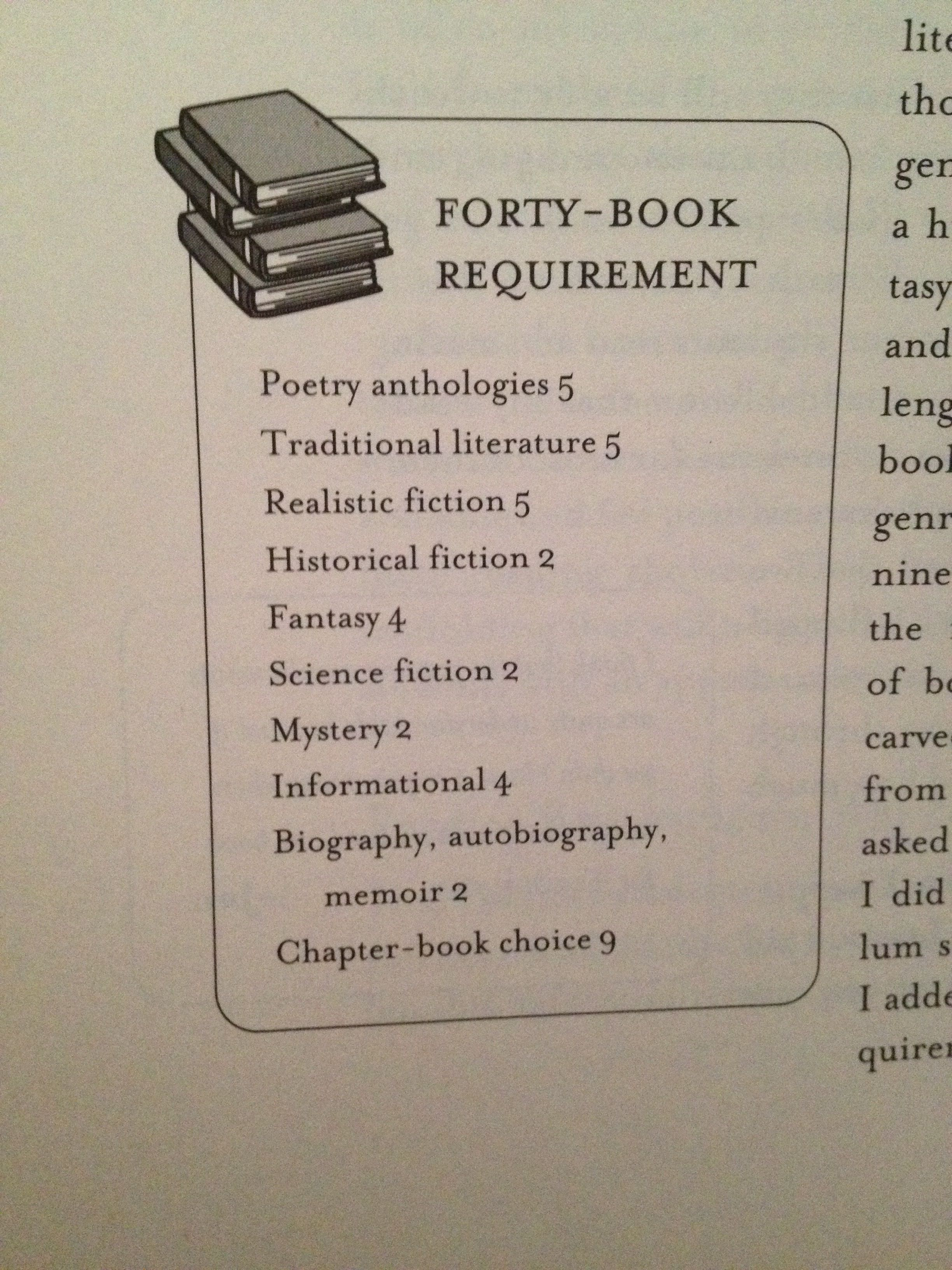 Forty Book Requirement List From The Book Whisperer By