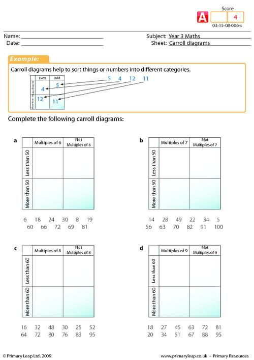 PrimaryLeap.co.uk - Carroll diagrams Worksheet | for my son ...