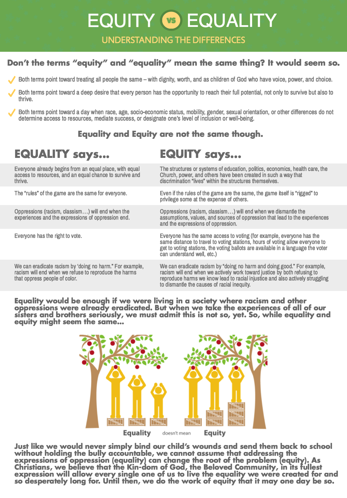 What is Diversity & Inclusion?