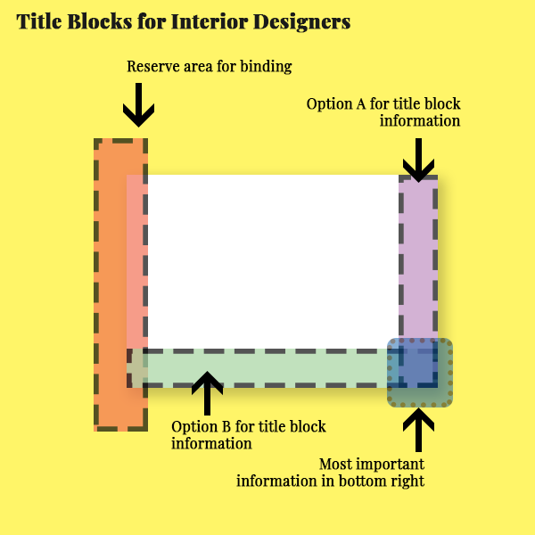 Anatomy Of Title Blocks For Interior Designers Title Block Best Interior Design Websites Interior Design Software
