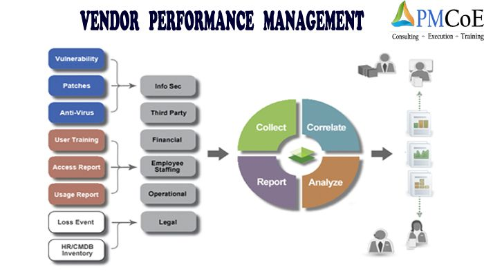PMCoE is an IT Vendor Performance Management Consultant which - vendor evaluation