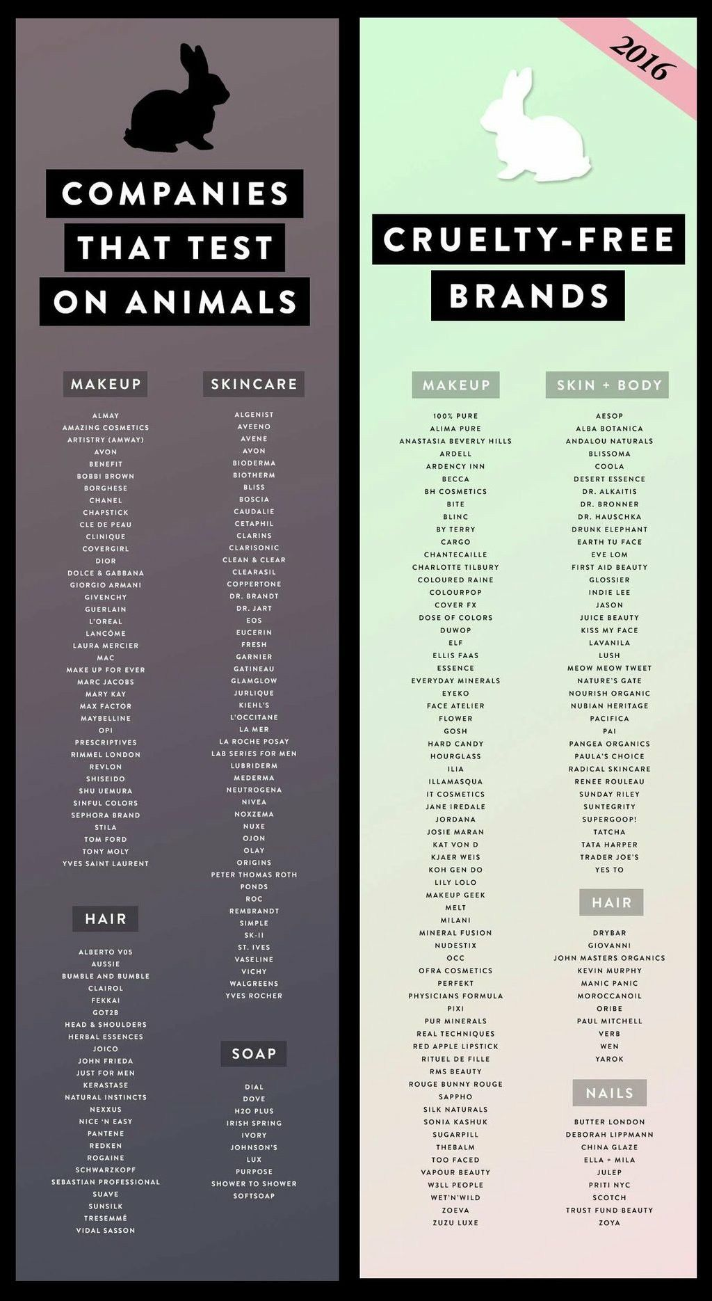 Companies That Test On Animals And Cruelty Free Brands For Makeup And Skincare Free Beauty Products Cruelty Free Makeup Cruelty Free Brands