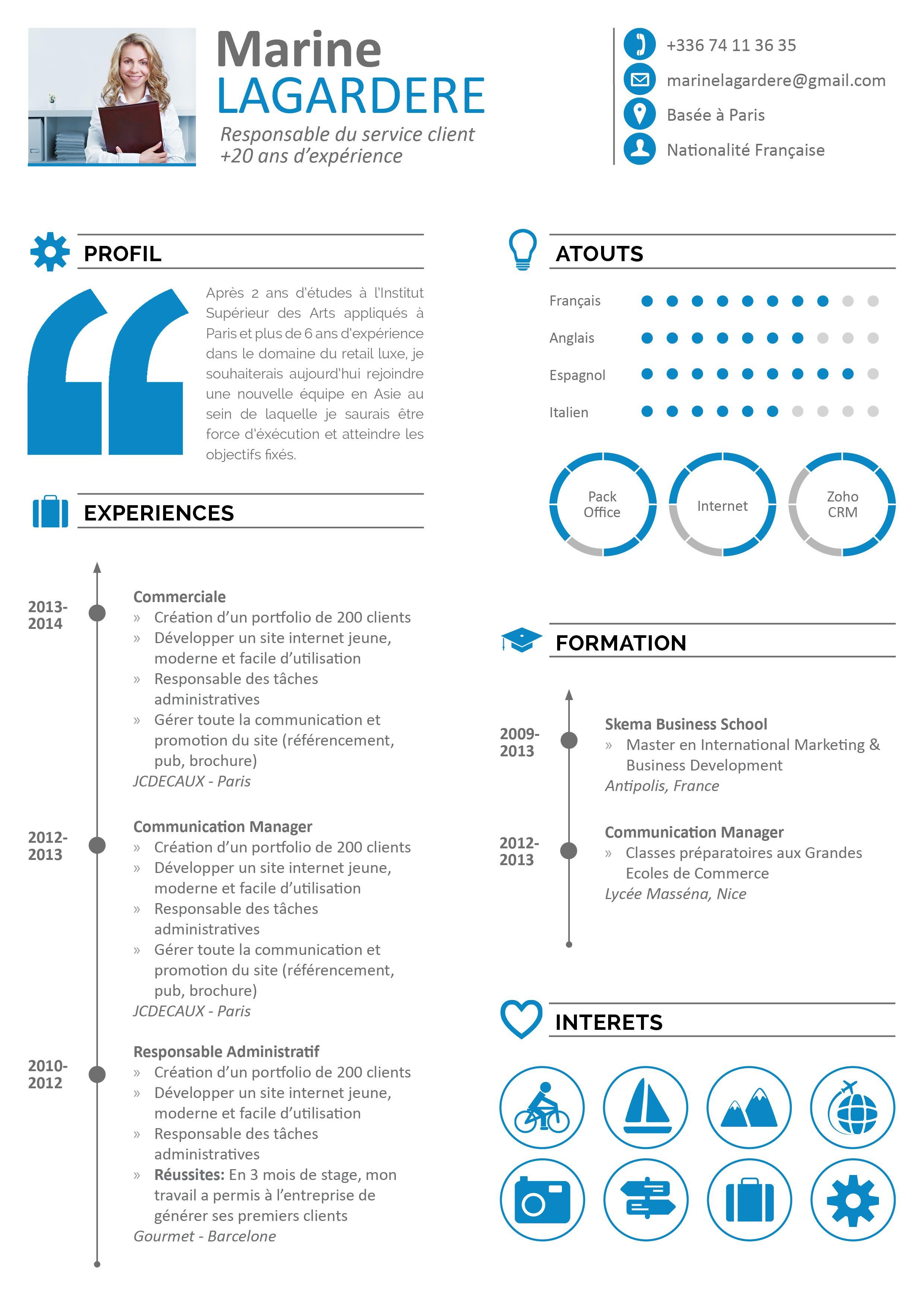 Cv Moderne Applique Infographic Resume Resume Design Inspiration Resume Design