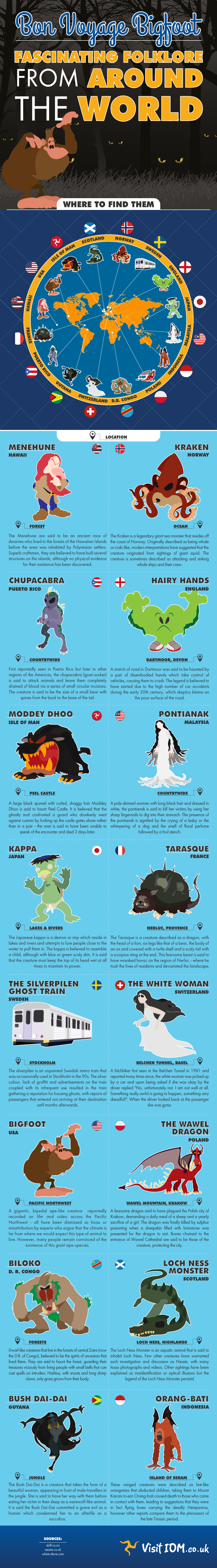 Beyond Bigfoot: Fascinating Folklore From Around The World #Infographic