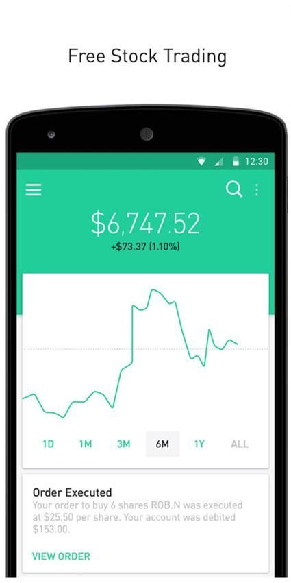 60 Can'tmiss Apps Barmark Wildcard Robinhood And More Investing Awesome Robinhood Pattern Day Trader