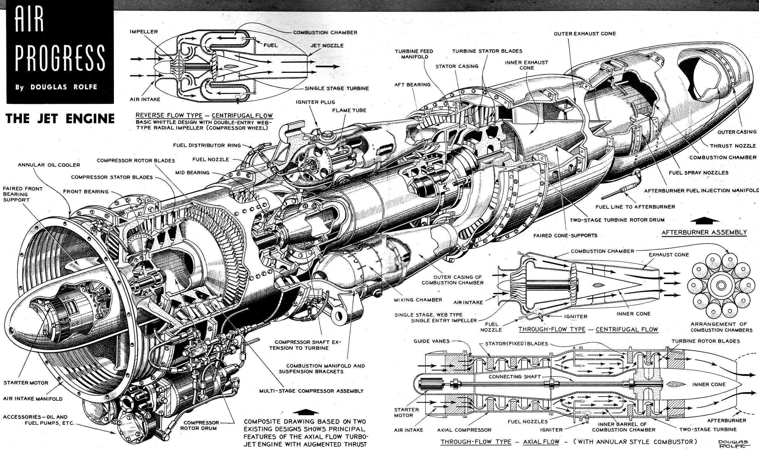 jet-turbine-engine-cross-section-air-trails-july-1951-2500x1482.jpg  2,499×1,482 pixels