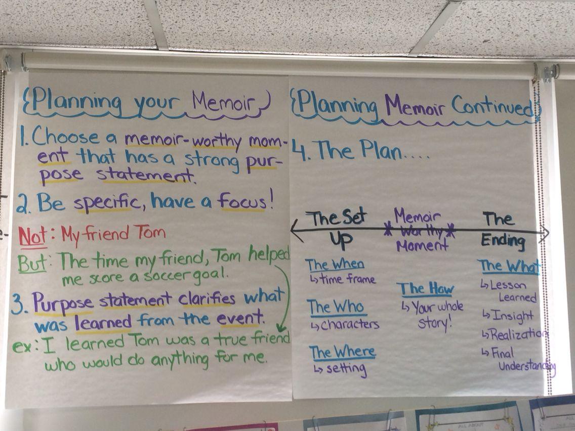 Planning Your Memoir Anchor Chart Writers Workshop Ela