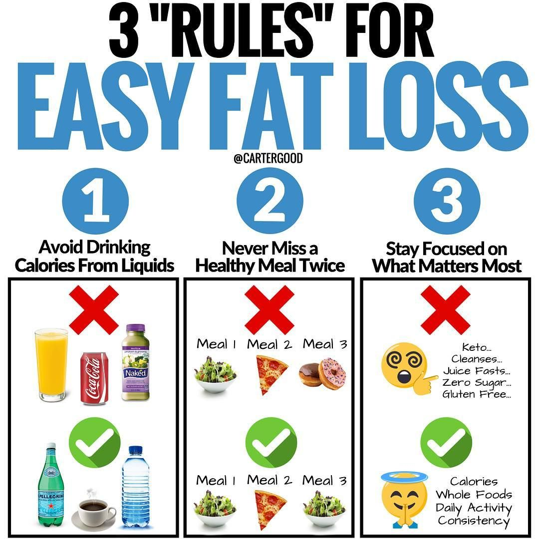 2245342ef5d A post shared by Carter Good • Fat loss Coach ( cartergood) on May ...
