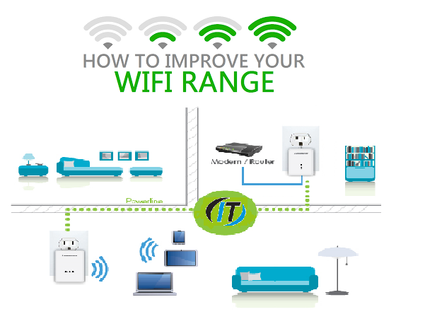 Wifi internet network cabling setup 0556789741 Installation Repair