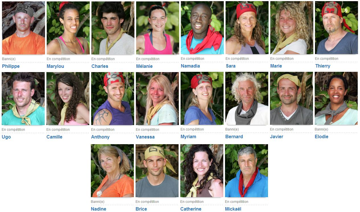 Photo des candidats de Koh Lanta Saison 12 (2012)